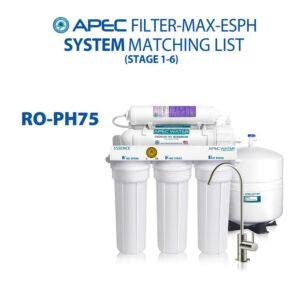 Apec Water Systems water.net